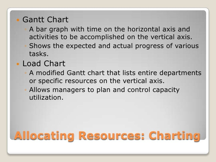 Allocating Resources: Charting<br />Gantt Chart<br />A bar graph with time on the horizontal axis and activities to be acc...