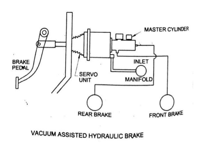 7 power brakes