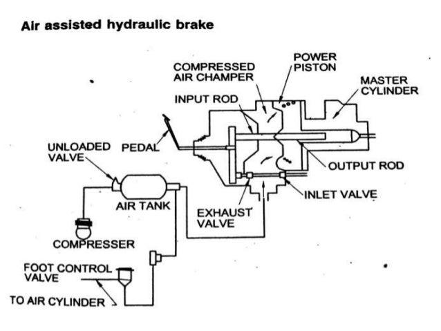 vacuum pump truck diagram