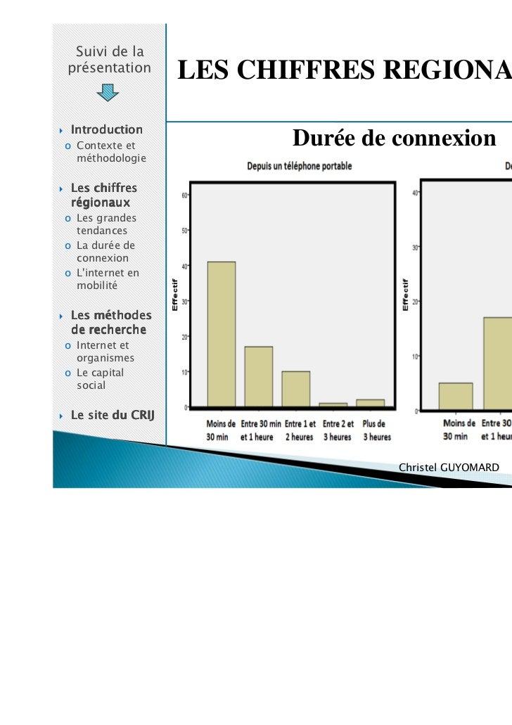 Suivi de laprésentation       LES CHIFFRES REGIONAUX Introductiono Contexte et            Durée de connexion  méthodologie...