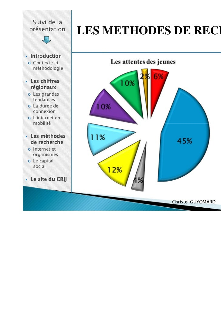 Suivi de laprésentation                   LES METHODES DE RECHERCHE Introductiono Contexte et  méthodologie Les chiffres r...