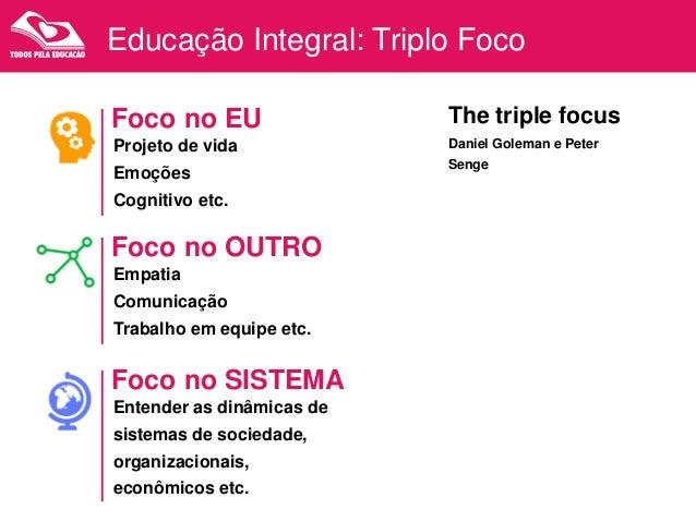 Educação Integral: Triplo Foco Projeto de vida Emoções Cognitivo etc. Foco no EU Empatia Comunicação Trabalho em equipe et...