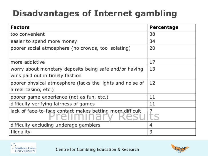 Disadvantages of gambling gambling internet legislation