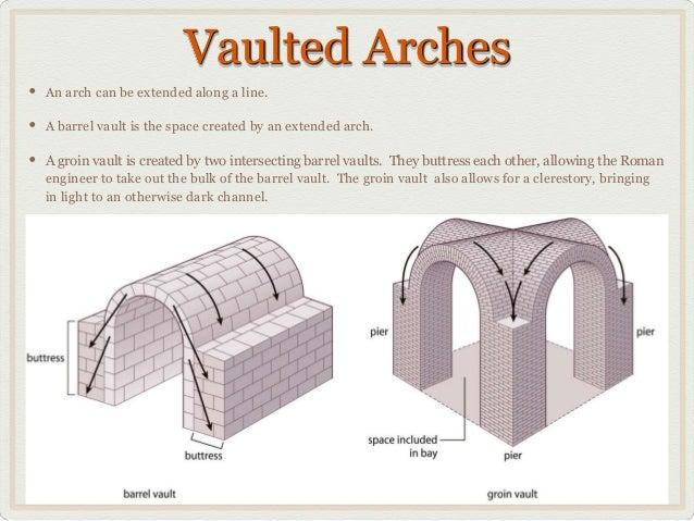 7 Roman Art Engineering