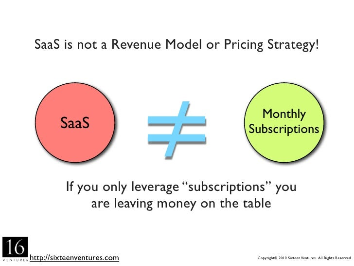 SaaS is not a Revenue Model or Pricing Strategy!             SaaS                              ≠             Monthly      ...