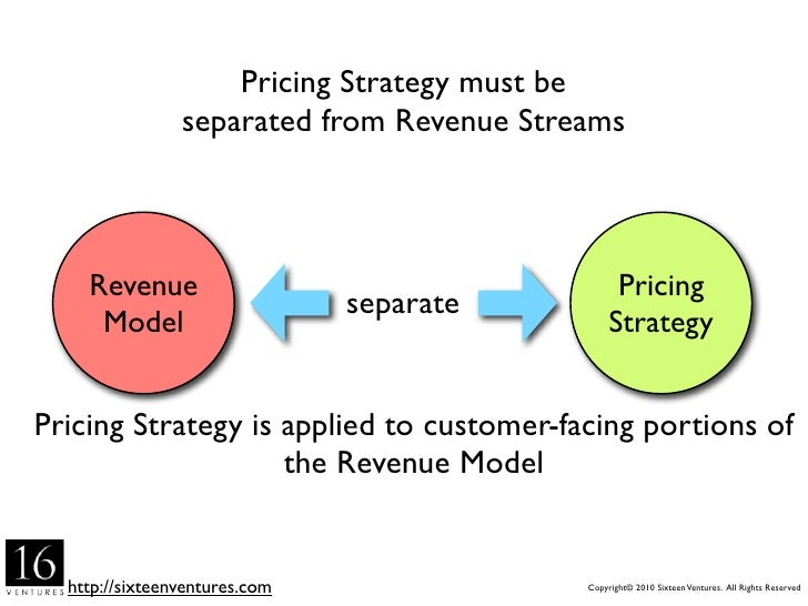 Pricing Strategy must be                 separated from Revenue Streams        Revenue                                    ...