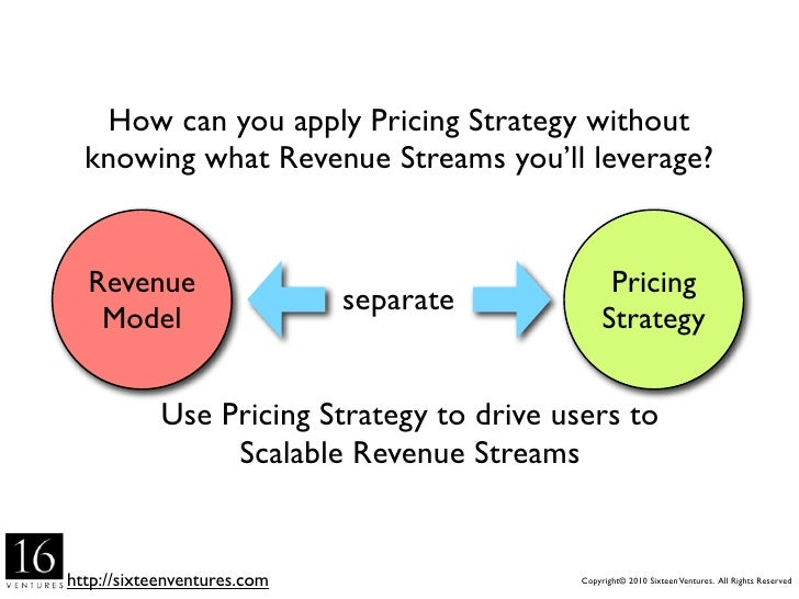 How can you apply Pricing Strategy without   knowing what Revenue Streams you'll leverage?     Revenue                    ...
