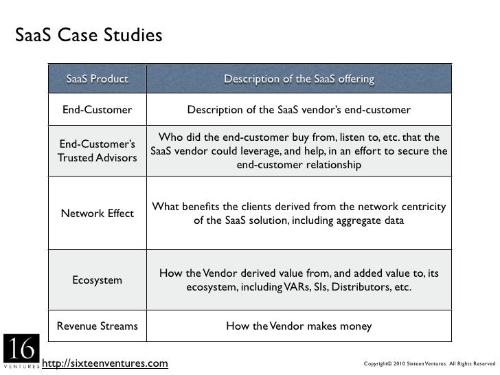 SaaS Case Study #2 - Pharmaceutical Distributor                          Vendor Managed Inventory Control System (internal...