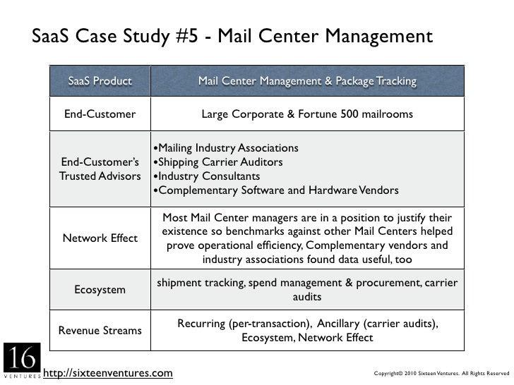 SaaS Case Study #7 - Bank Spend Management        SaaS Product                        Bank Spend Management       End-Cust...
