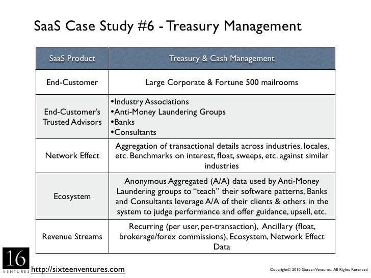 Appendix B:         Seven SaaS Revenue Streams Worksheet     http://sixteenventures.com            Copyright© 2010 Sixteen...