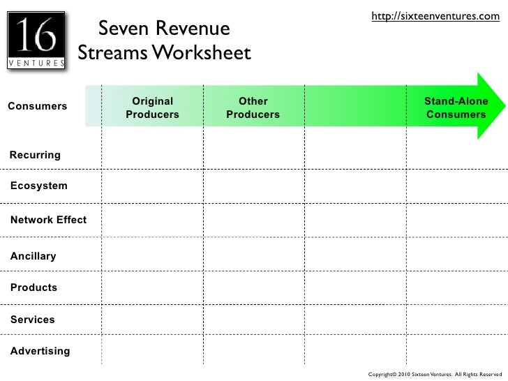 Updated 7 SaaS Revenue Streams with Details