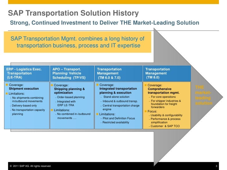 SAP Transportation & Logistics, TM 8 Solution