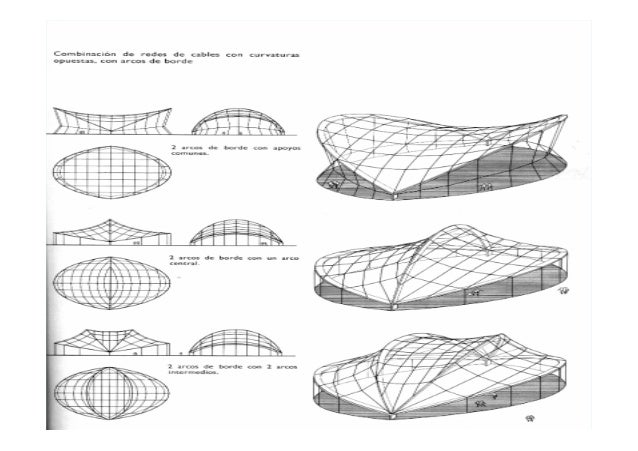 7 sistemas estructurales de forma activa el cable for Estructura arquitectura