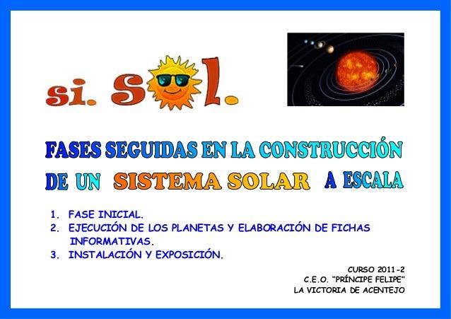 1. FASE INICIAL.2. EJECUCIÓN DE LOS PLANETAS Y ELABORACIÓN DE FICHAS   INFORMATIVAS.3. INSTALACIÓN Y EXPOSICIÓN.          ...