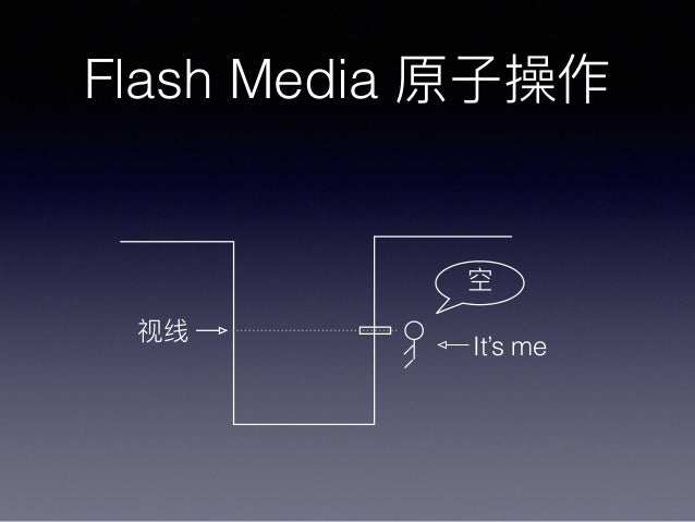 Flash Media It's me