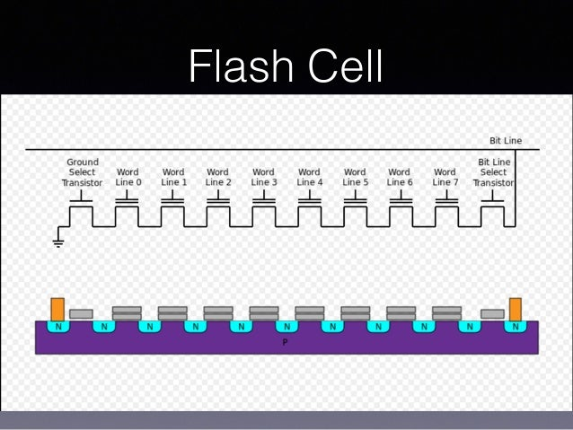 Flash Cell
