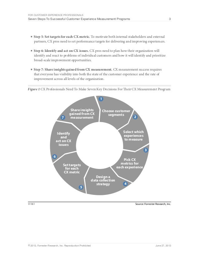 the 7 phases of od programs Consulting phases and tasks  part seven: od purpose and possibilities:  seeing the  others tried to conceptualize how a total change program for an  orga.