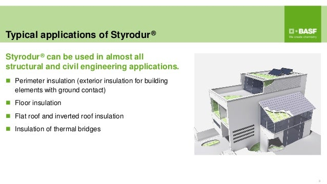 Typical applications of Styrodur® 3  Perimeter insulation (exterior insulation for building elements with ground contact)...
