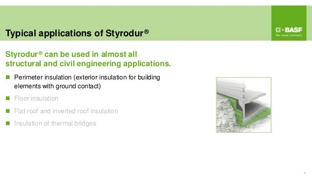 Typical applications of Styrodur® 4  Perimeter insulation (exterior insulation for building elements with ground contact)...