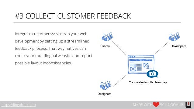 #3 COLLECT CUSTOMER FEEDBACK Integrate customers/visitorsin your web development by setting up a streamlined feedback proc...
