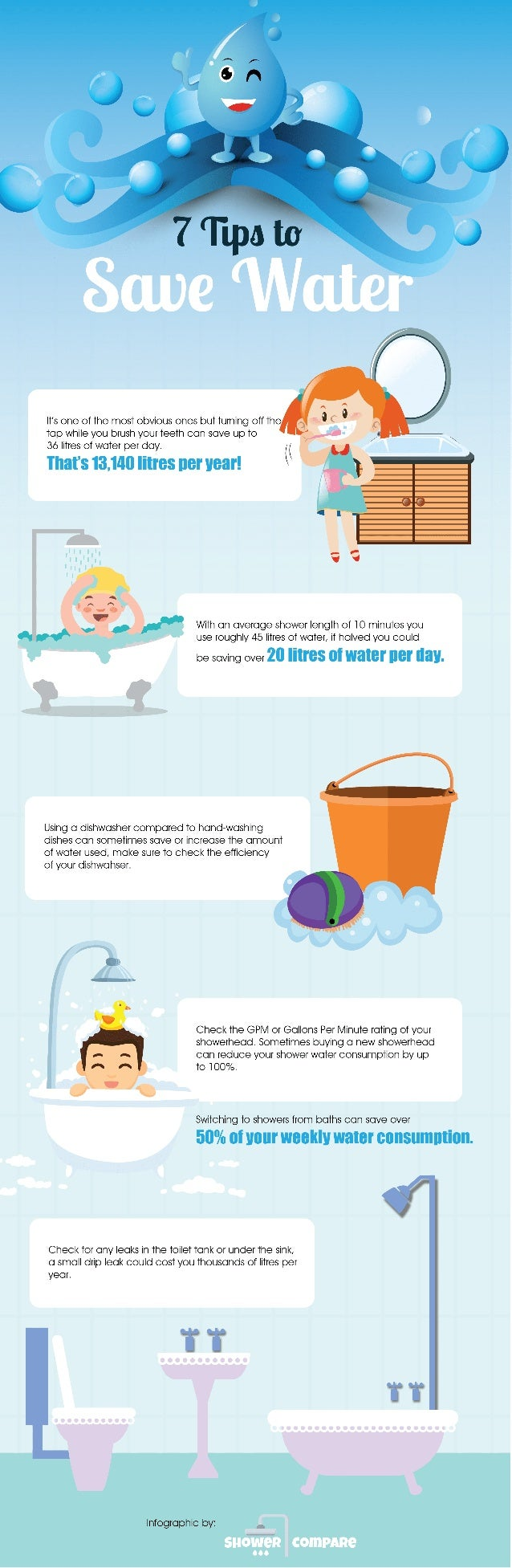 7 tips-to-save-water