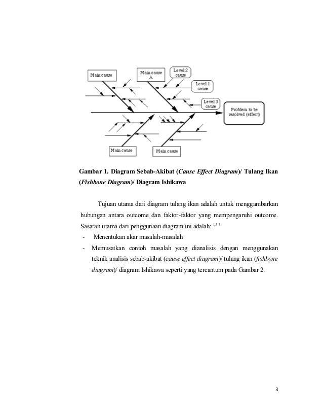 7 tools diagram ini digambarkan sebagai berikut 2 3 gambar 1 diagram sebab akibat ccuart Choice Image