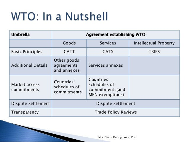 the wto and entry modes in