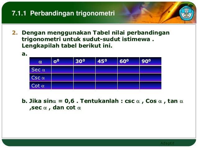 7.1.1 Perbandingan trigonometri2. Dengan menggunakan Tabel nilai perbandingan   trigonometri untuk sudut-sudut istimewa . ...