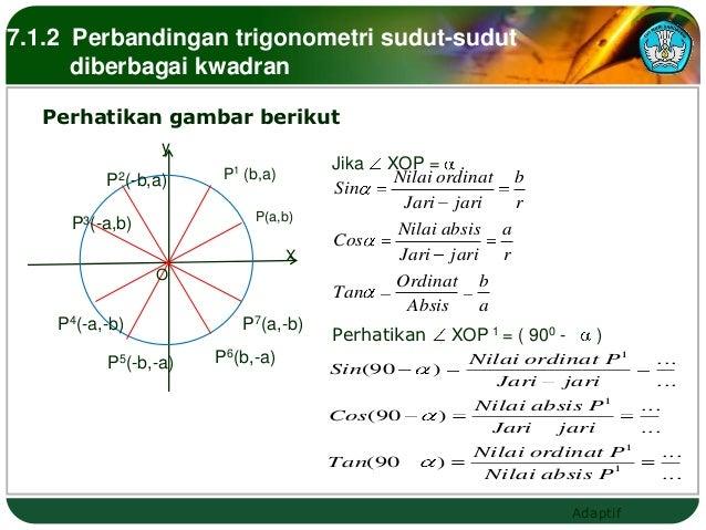 7.1.2 Perbandingan trigonometri sudut-sudut      diberbagai kwadran  Perhatikan gambar berikut                 y          ...