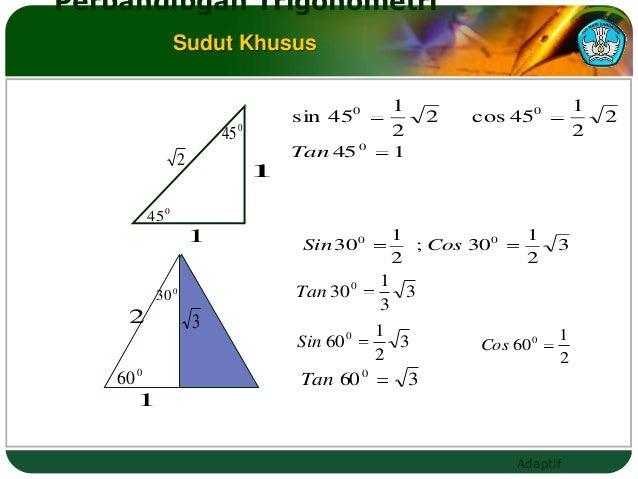 Perbandibgan Trigonometri                Sudut Khusus                                                       1             ...