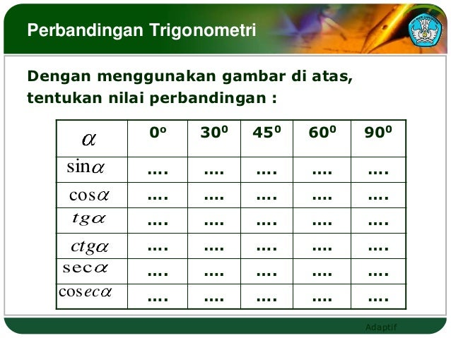 Perbandingan TrigonometriDengan menggunakan gambar di atas,tentukan nilai perbandingan :             0o   300   450   600 ...