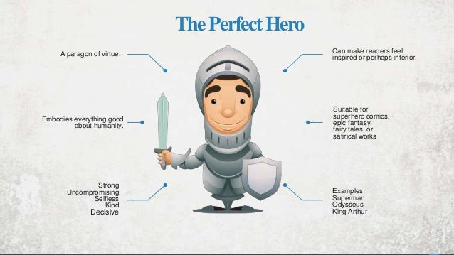 the different types of heroes in myths Archetypal myths explain the nature of the world and life the quest archetype is typically a journey where the hero or heroine must overcome their own faults and weaknesses in order to reemerge as a here we look at four types of myths and how they show up in cultures across the world.