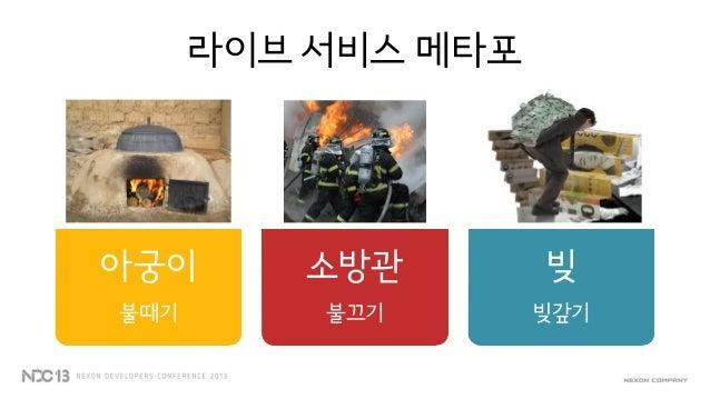 서비스 vs 개발서비스조직은 불을 지키고 개발조직은 땔감을 마련나무 하고 장작 패고물도 길어와서 불도 끄고빚낸거 이자쳐서 갚아나가고