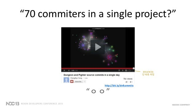 """""""70 commiters in a single project?""""""""ㅇㅇ""""http://bit.ly/dnfcommits2013/4/16단 하루 커밋"""