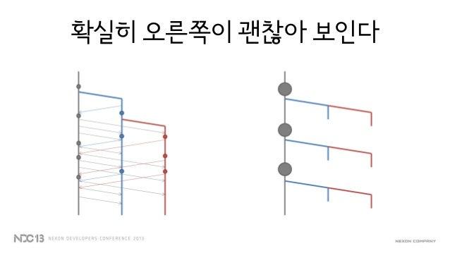 """문화/성향이 다름""""국가별 게이머 종족특성"""" by onesound"""