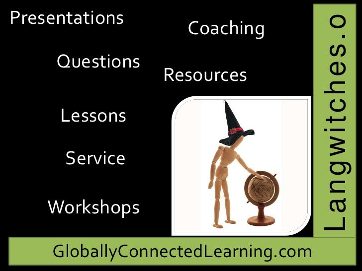 Presentations<br />Langwitches.org<br />Coaching<br />Questions?<br />Resources<br />Lessons<br />In-Service<br />Workshop...