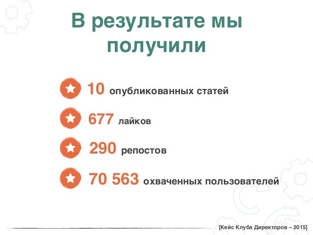 В результате мы получили [Кейс Клуба Директоров – 2015] 677 лайков 290 репостов 70 563 охваченных пользователей 10 опублик...