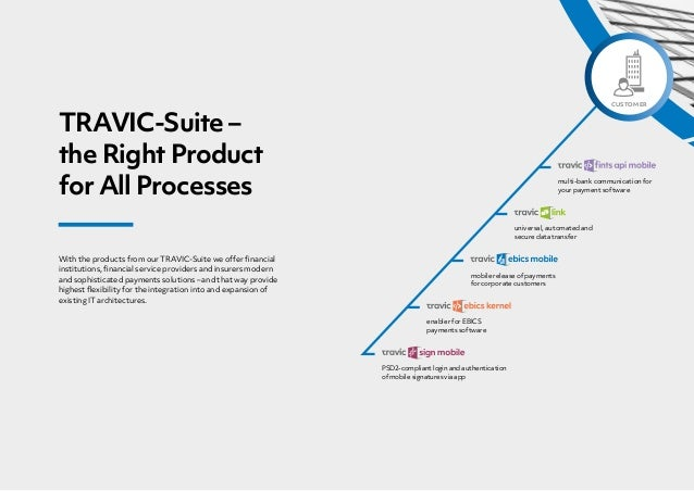 With the products from our TRAVIC-Suite we offer financial institutions, financial service providers and insurers modern a...