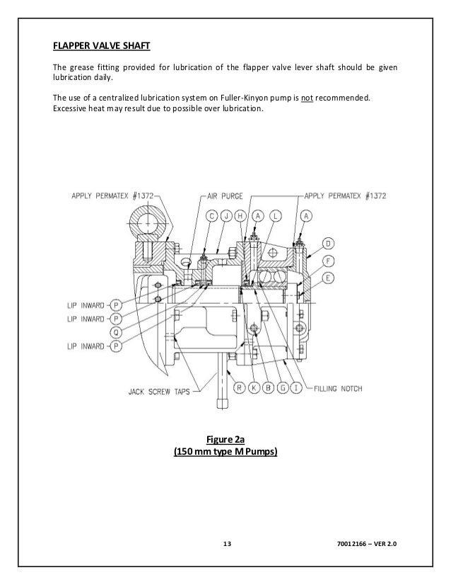70012166 fk pump manual