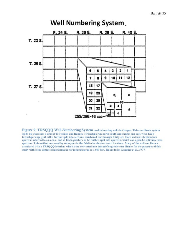 Barnett 35 Figure 9: TRSQQQ Well-Numbering System used in locating wells in Oregon. This coordinate system splits the stat...