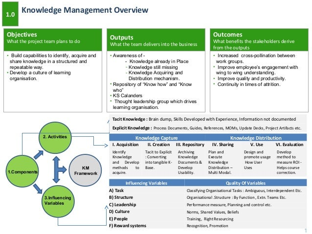 Knowledge Management Overview 1 1.0 • Build capabilities to identify, acquire and share knowledge in a structured and repe...