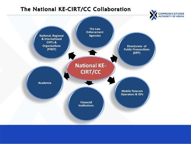 The National KE-CIRT/CC CollaborationThe National KE-CIRT/CC Collaboration