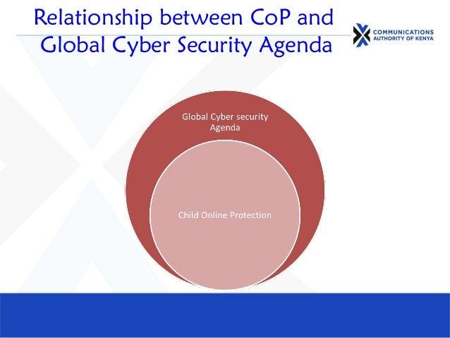 Relationship between CoP and Global Cyber Security Agenda