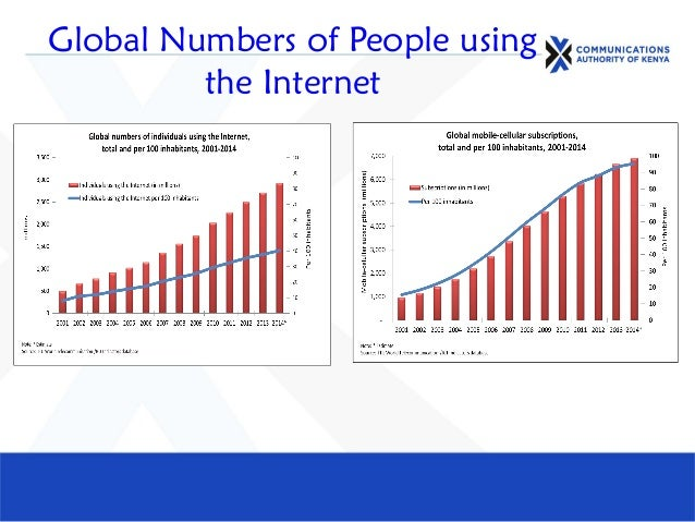 Global Numbers of People using the Internet
