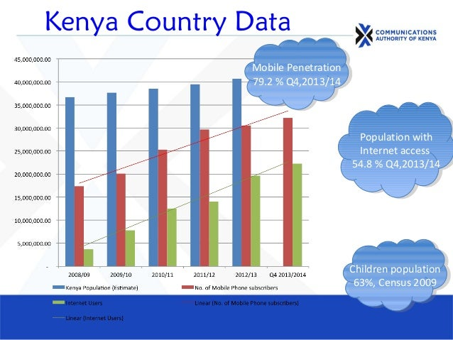 Kenya Country Data Population with Internet access 54.8 % Q4,2013/14 Population with Internet access 54.8 % Q4,2013/14 Mob...