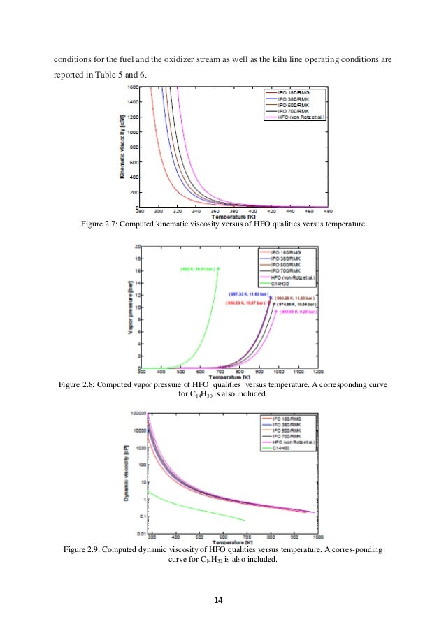 heavy oil thesis 7 list of papers this thesis is based on the following papers, which are referred to in the text by their roman numerals i höök, m, aleklett, k (2008) a decline rate study of norwegian oil production.