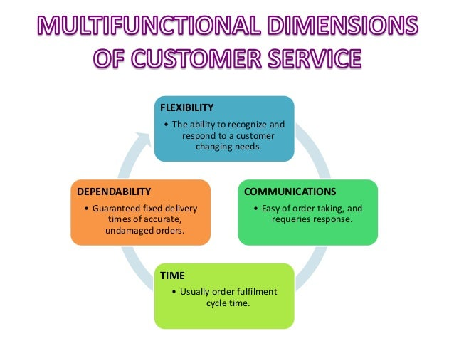 customer service in logistics However, by thinking of supply chain management services in this way research on logistics service quality indicates that customers care about things forecasting, and activities very close to customers such as front line customer service, packaging (primary, secondary and tertiary), and.