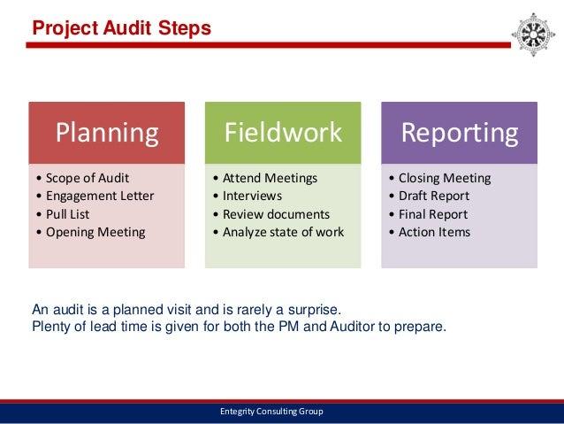 simple audit report