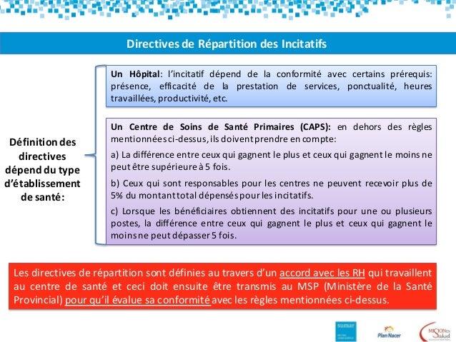 Directives de Répartition des Incitatifs Définitiondes directives dépend du type d'établissement de santé: Un Centre de So...
