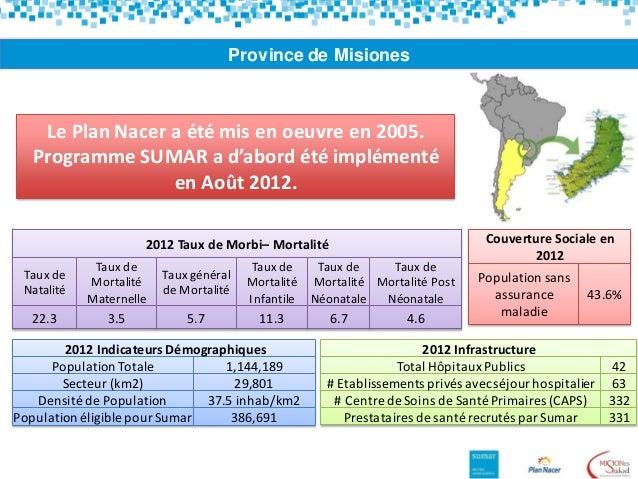 2012 Taux de Morbi– Mortalité Taux de Natalité Taux de Mortalité Maternelle Taux général de Mortalité Taux de Mortalité In...